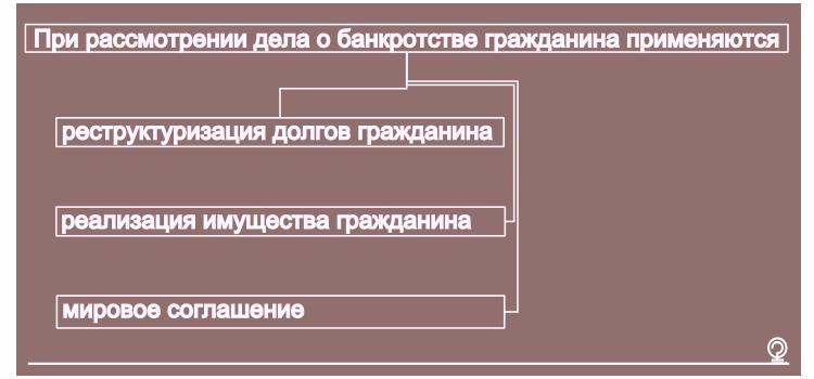 Подача заявления о банкротстве физлица, Правовые ответы